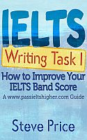 IELTS Writing Task 1 (Academic)